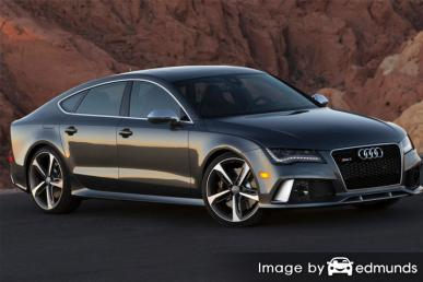 Insurance rates Audi RS7 in Milwaukee
