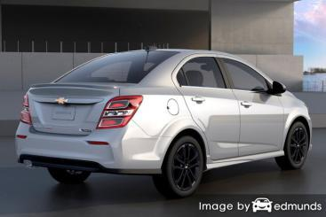 Insurance rates Chevy Sonic in Milwaukee