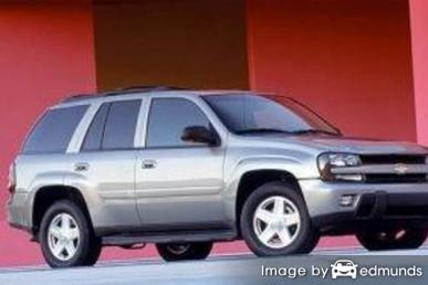 Insurance quote for Chevy TrailBlazer in Milwaukee