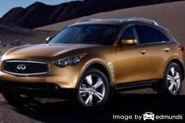 Insurance quote for Infiniti FX35 in Milwaukee